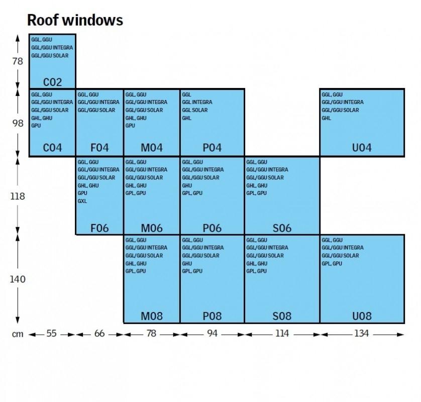 קשת מידות חלון ציר אמצעי